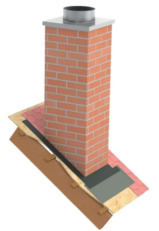 """Kaminverkleidung Stülpkopf Furado L=1500 mm """"Klinker"""" - Furado A"""