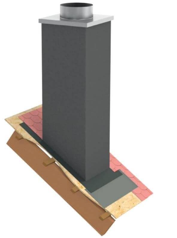 """Kaminverkleidung Stülpkopf Furado L=1000 mm """"Lackiert"""" - Furado F"""