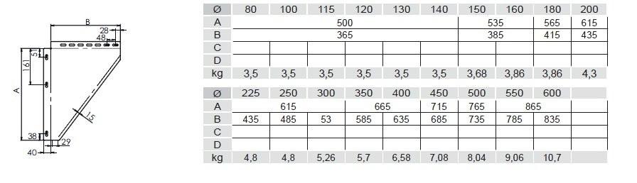 Konsolbleche (Paar) 15-25 cm