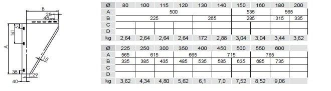 Konsolbleche (paar) 5 - 15 cm