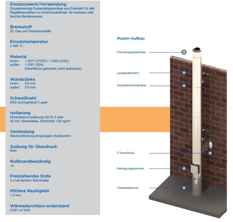 Rauchfang Design